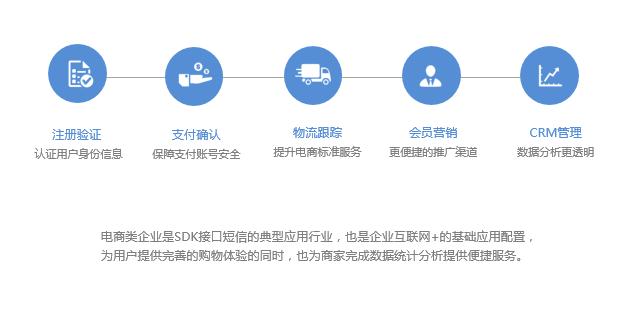 亿美短信接口服务流程